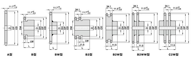 top247典型电路图