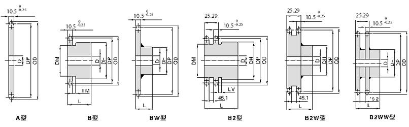 协力牌g-4230带锯床电路图